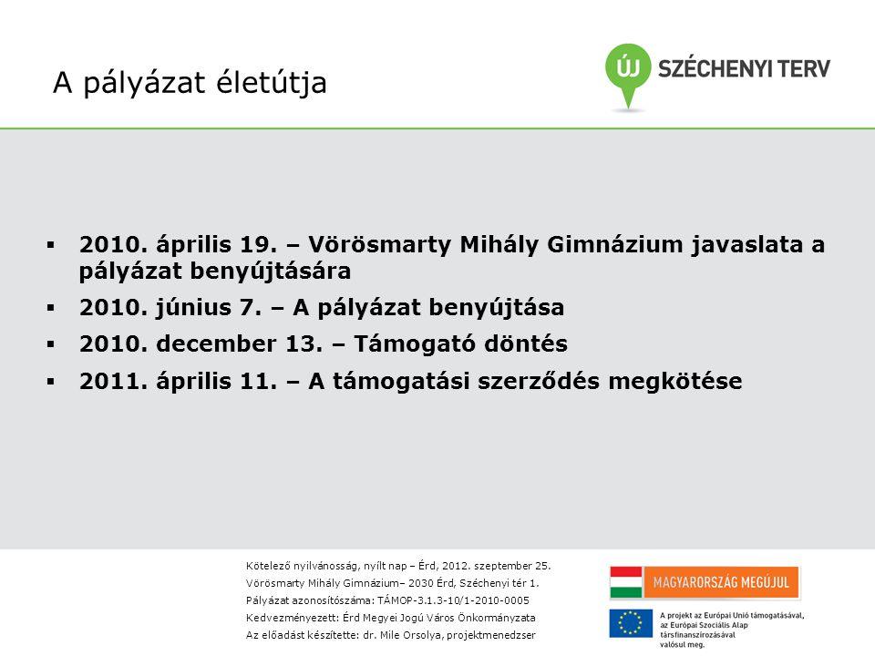A pályázat életútja  2010. április 19.