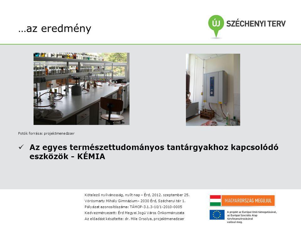 …az eredmény Fotók forrása: projektmenedzser Az egyes természettudományos tantárgyakhoz kapcsolódó eszközök - KÉMIA Kötelező nyilvánosság, nyílt nap – Érd, 2012.