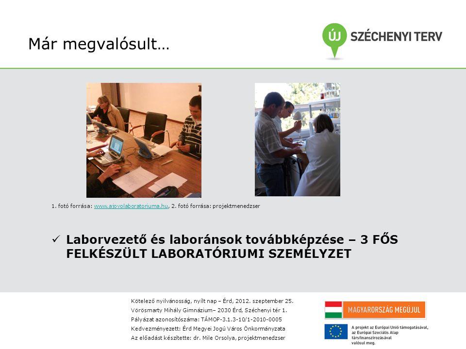 Már megvalósult… 1. fotó forrása: www.ajovolaboratoriuma.hu, 2.