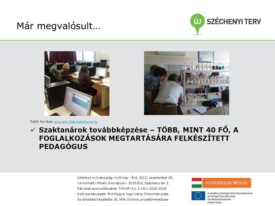 Már megvalósult… Fotók forrása: www.ajovolaboratoriuma.huwww.ajovolaboratoriuma.hu Szaktanárok továbbképzése – TÖBB, MINT 40 FŐ, A FOGLALKOZÁSOK MEGTARTÁSÁRA FELKÉSZÍTETT PEDAGÓGUS Kötelező nyilvánosság, nyílt nap – Érd, 2012.