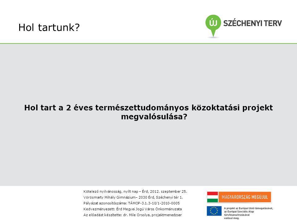 …folyamatosan történik…  Partnerintézmények - 2012-ben 440 óra (az órák 62,5 %-a), ami 4 óra/2 labor naponta + projektnapok - 2013-ban 264 óra ( az órák 37,5 %-a), ami 4 óra/2 labor naponta + projektnapok  Saját intézmény - 2012-ben 230 óra - 2013-ban 138 óra  Tehetséggondozás (délutáni) - 2012-ben 63 óra - 2013-ban 37 óra Kötelező nyilvánosság, nyílt nap – Érd, 2012.