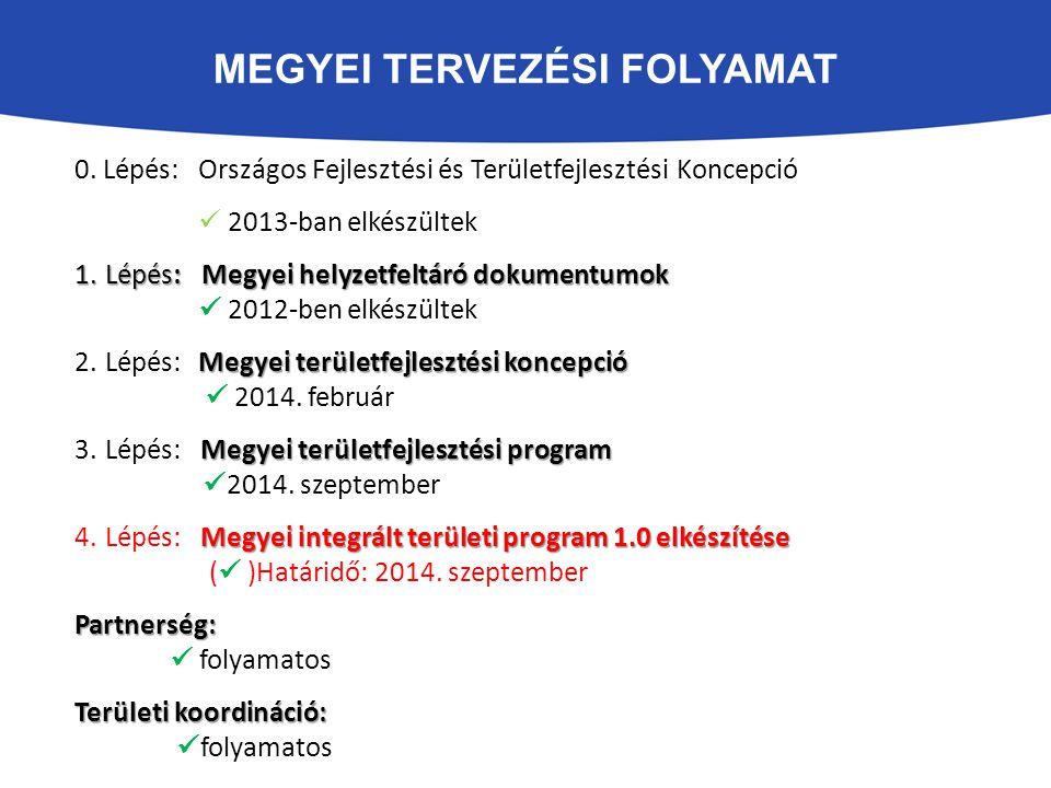 MEGYEI TERVEZÉSI FOLYAMAT Megyei integrált területi programok elkészítésének folyamata 4.