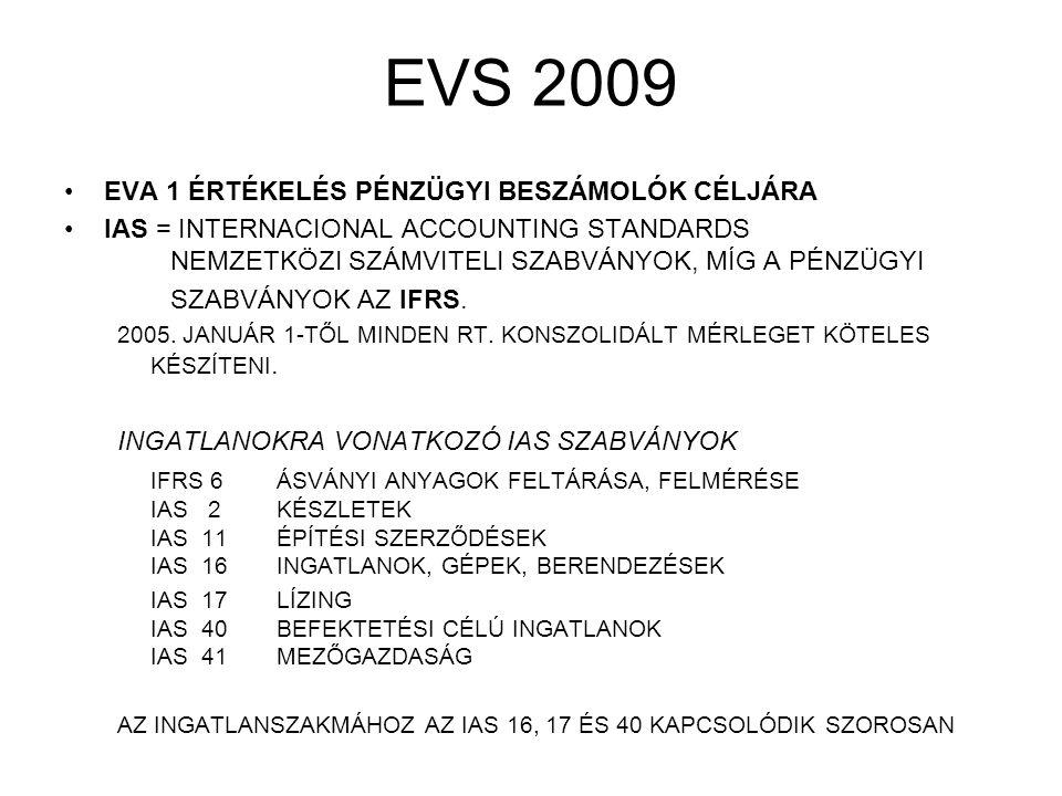 EVS 2009 VAGYONI ESZKÖZÖK BESOROLÁSA (FÖLDTERÜLET ÉS ÉPÜLET) - TULAJDONOS ÁLTAL ELFOGLALT, VÁLLALKOZÁSHOZ HASZNÁLT - BERUHÁZÁS BEVÉTEL, VAGY TŐKENYERESÉG GENERÁLÁSÁHOZ - TÖBBLET A VÁLLALKOZÁS IGÉNYEIHEZ KÉPEST - KERESKEDELMI KÉSZLET, FORGÓESZKÖZKÉNT BESOROLVA - LÍZINGEK PÉNZÜGYI INGATLAN, MŰKÖDÉSI LÍZING ÉRTÉKELÉS MEGFELELŐ ALAPJÁNAK MEGHATÁROZÁSA – KÖLTSÉGMODELL – KÖLTSÉG, CSÖKKENTVE ÉRTÉKCSÖKK.
