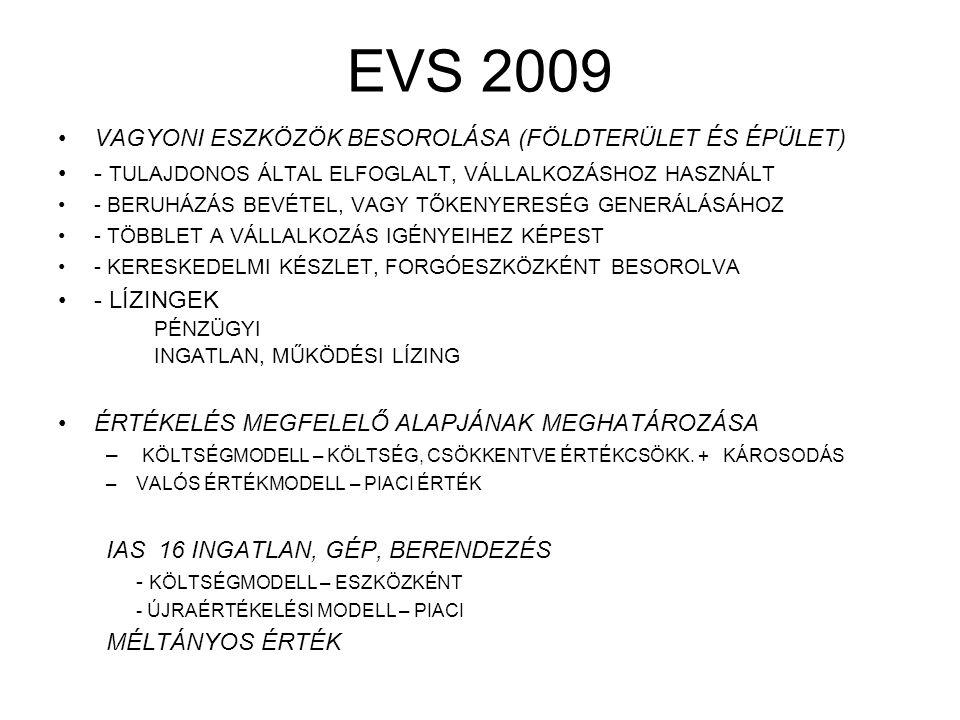 EVS 2009 EVA 2 ÉRTÉKELÉS KÖLCSÖNÜGYLETEK CÉLJÁRA FÖLDTERÜLET ÉS INGATLAN (5 KATEGÓRIA) –BEFEKTETÉSI CÉLÚ – EGYEDILEG ÉRTÉKELNI, PIACI –TULAJDONOS ÁLTAL HASZNÁLT – ÜRES ÁLLAPOT, BÉRBEADHATÓ –FEJLESZTÉSI CÉLÚ – MEGSZERZÉST, VAGY FEJLESZTÉST FINANSZÍROZ.