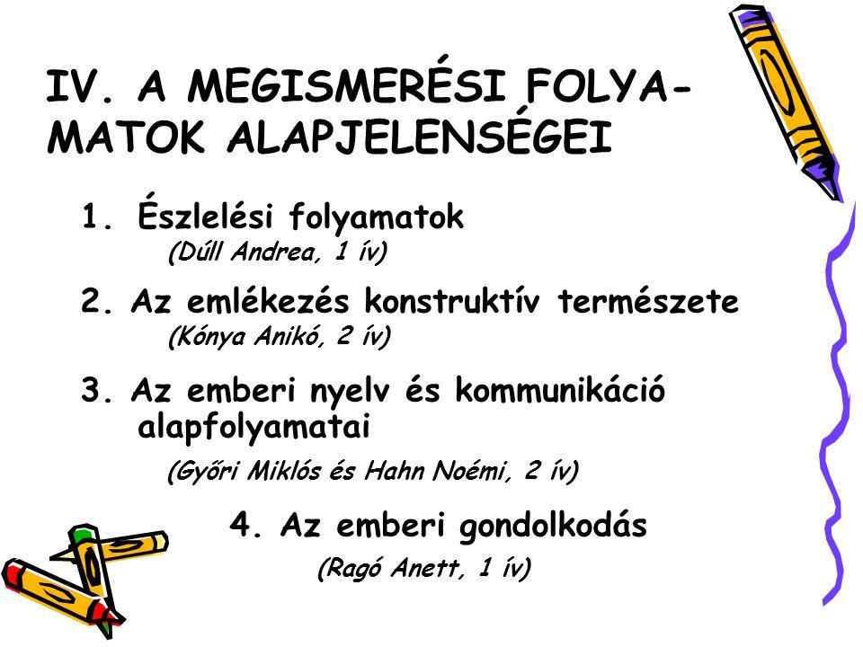 IV. A MEGISMERÉSI FOLYA- MATOK ALAPJELENSÉGEI 1.Észlelési folyamatok (Dúll Andrea, 1 ív) 2. Az emlékezés konstruktív természete (Kónya Anikó, 2 ív) 3.
