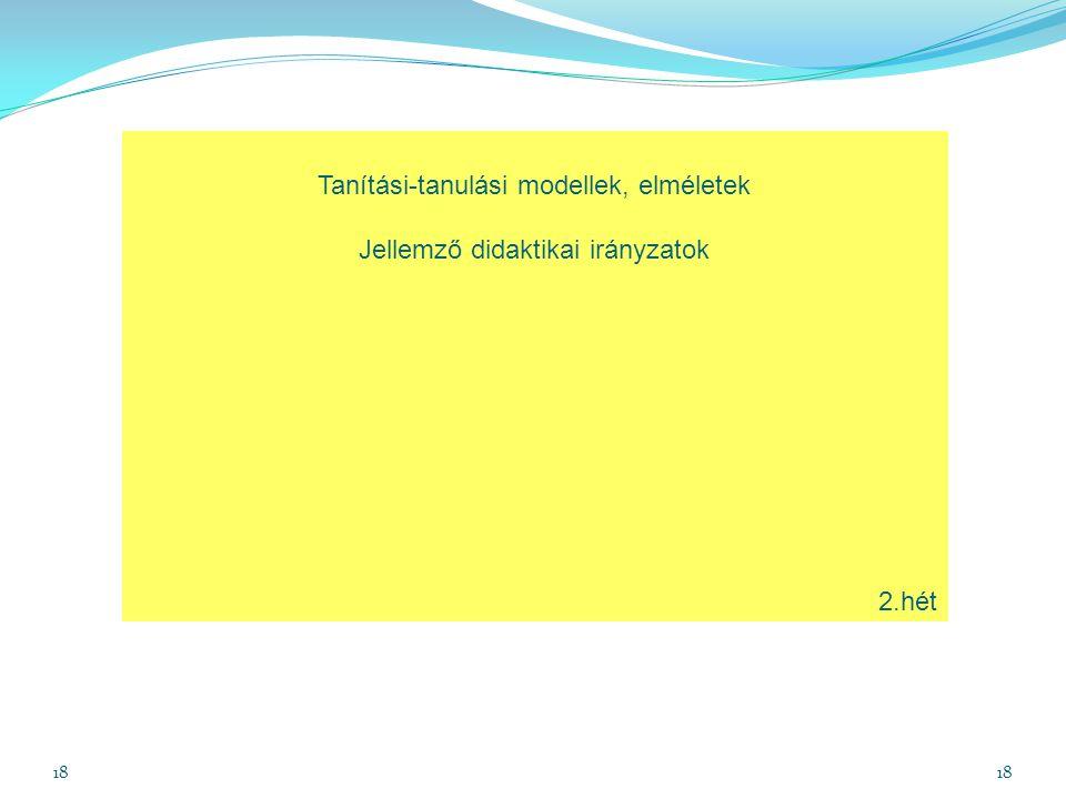 18 Tanítási-tanulási modellek, elméletek Jellemző didaktikai irányzatok 2.hét