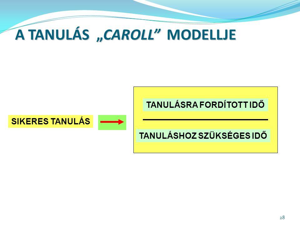 """28 A TANULÁS """"CAROLL"""" MODELLJE AZ AKTÍV TANULÁSI IDŐ A KÖZPONTI TÉNYEZŐ: SIKERES TANULÁS TANULÁSRA FORDÍTOTT IDŐ TANULÁSHOZ SZÜKSÉGES IDŐ"""