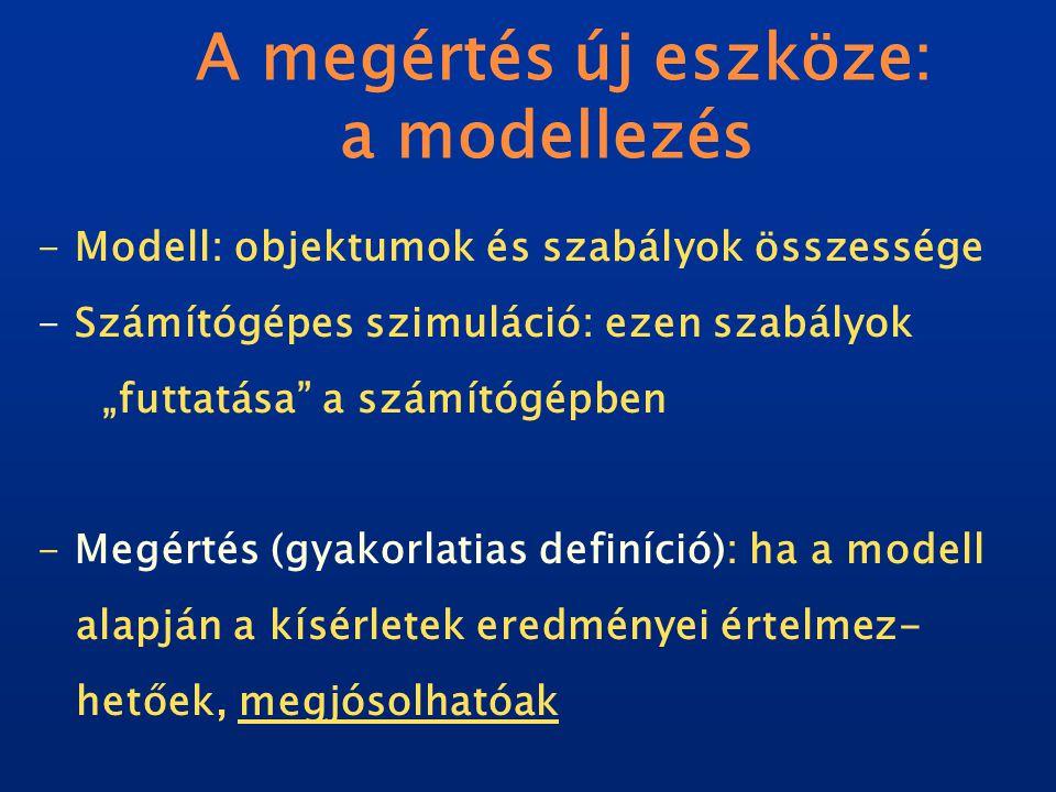 """A megértés új eszköze: a modellezés - Modell: objektumok és szabályok összessége - Számítógépes szimuláció: ezen szabályok """"futtatása a számítógépben - Megértés (gyakorlatias definíció): ha a modell alapján a kísérletek eredményei értelmez- hetőek, megjósolhatóak"""