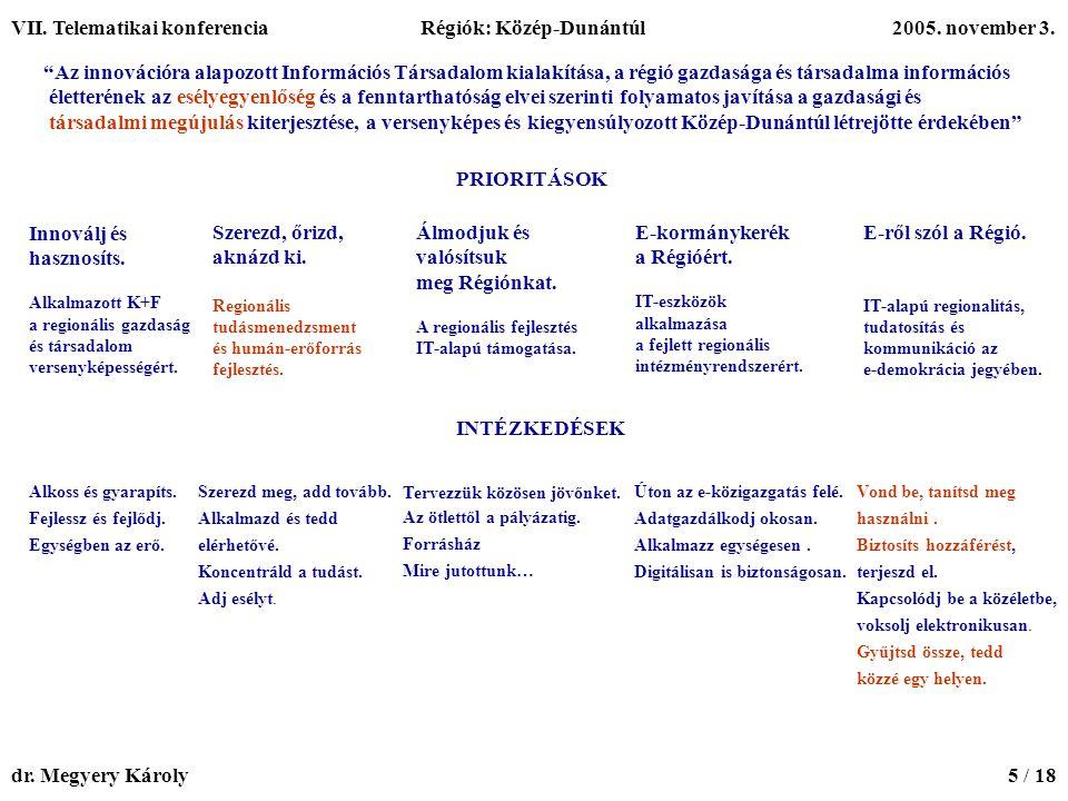 VII. Telematikai konferencia2005. november 3. dr.