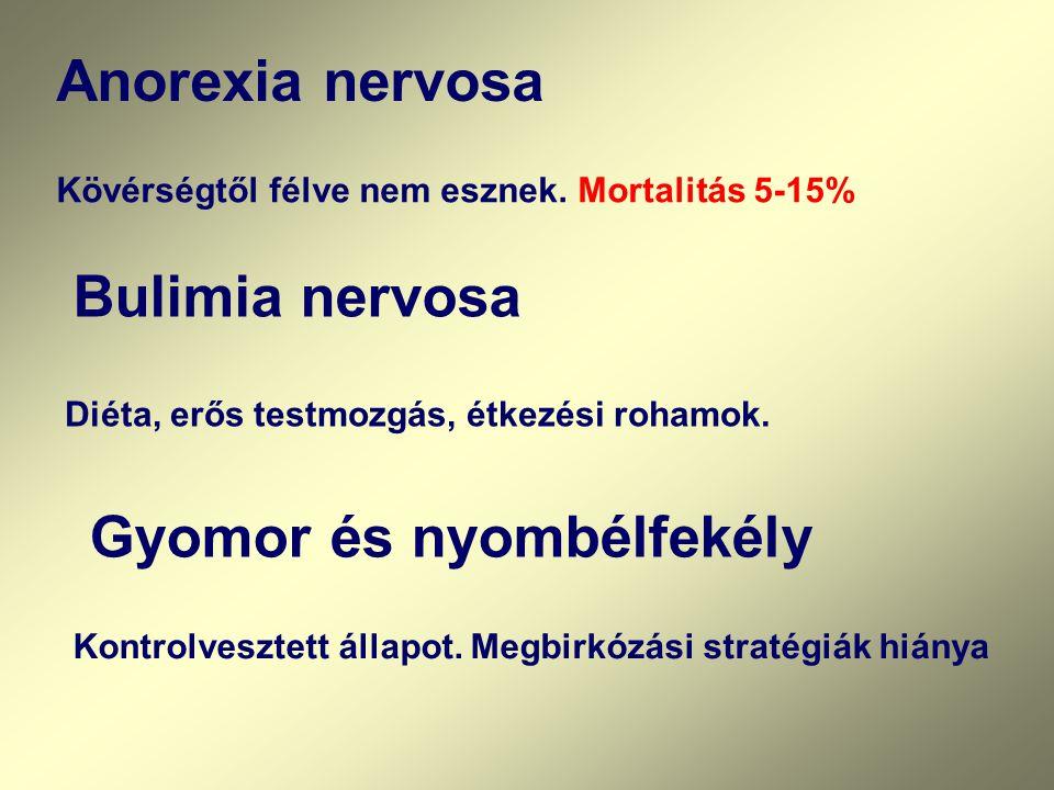 Anorexia nervosa Kövérségtől félve nem esznek. Mortalitás 5-15% Bulimia nervosa Diéta, erős testmozgás, étkezési rohamok. Gyomor és nyombélfekély Kont