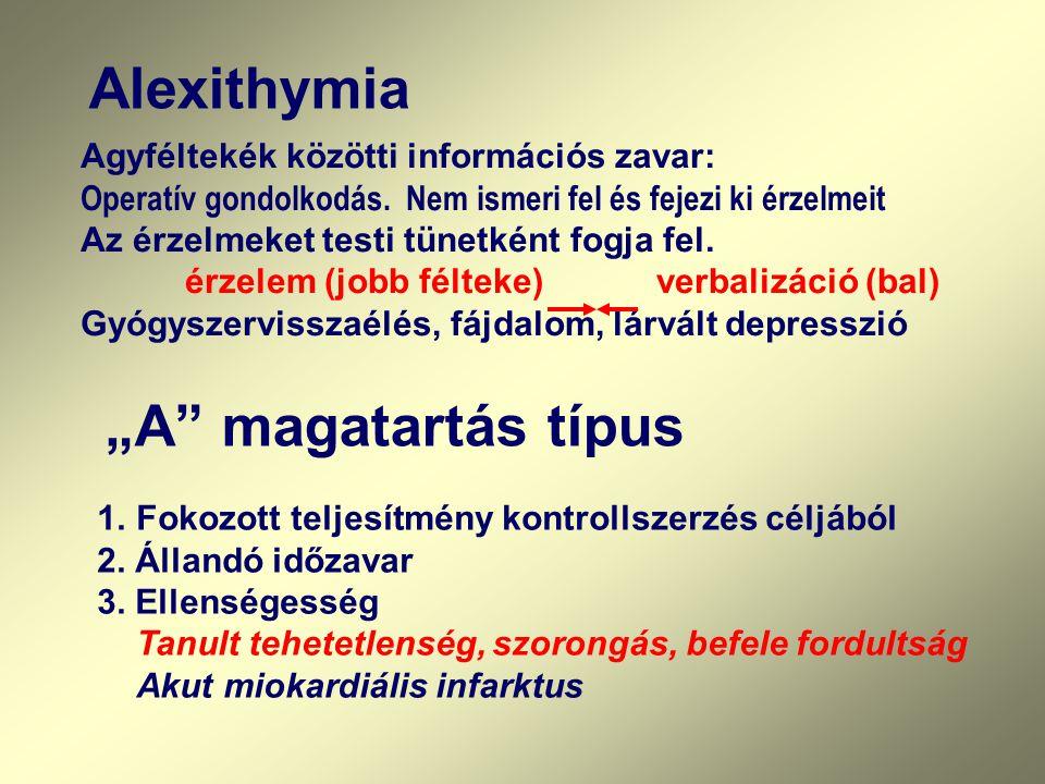 Alexithymia Agyféltekék közötti információs zavar: Operatív gondolkodás. Nem ismeri fel és fejezi ki érzelmeit Az érzelmeket testi tünetként fogja fel