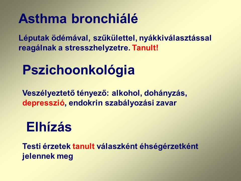 Asthma bronchiálé Léputak ödémával, szűkülettel, nyákkiválasztással reagálnak a stresszhelyzetre. Tanult! Pszichoonkológia Veszélyeztető tényező: alko