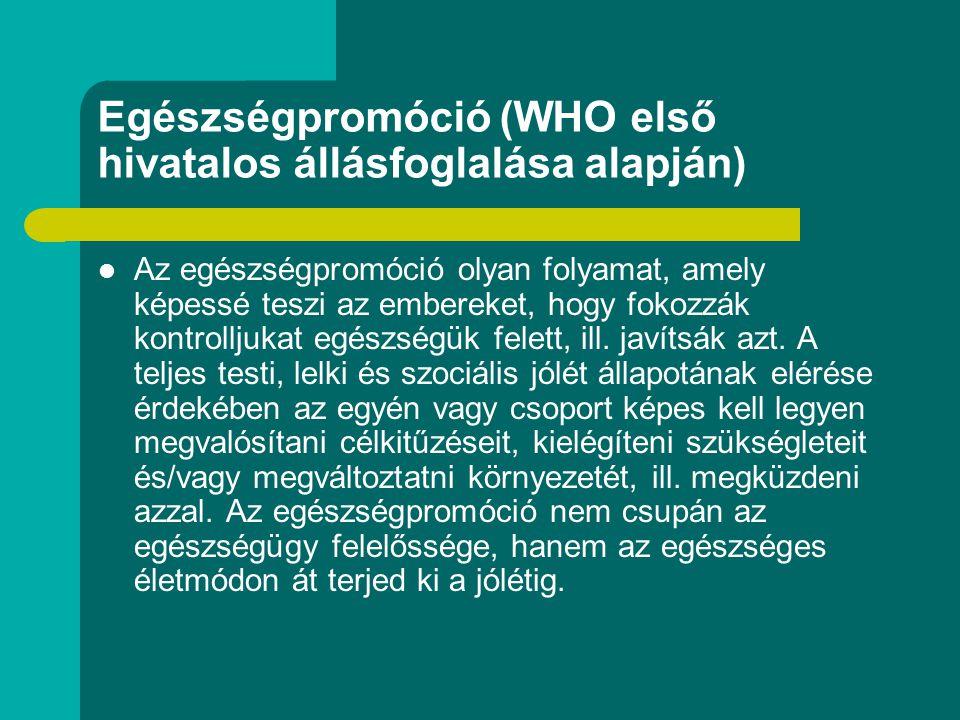 Egészségpromóció (WHO első hivatalos állásfoglalása alapján) Az egészségpromóció olyan folyamat, amely képessé teszi az embereket, hogy fokozzák kontr
