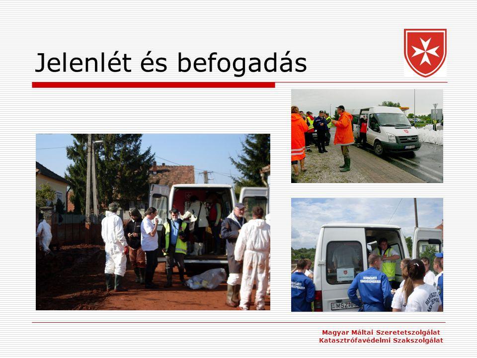 Komplex támogatás tevékenységcélvárt hatás állandó jelenlétszemélyes közösségvállalás az árvízkárosultakkal bizalom épülése segítő beszélgetéskrízist kísérő negatív érzések kiürítése rehabilitáció pszichológusok jelentléte szükség szerint intervenció + stáb mentálhigiénéje rehabilitáció, stáb hatékonyságának növelése Magyar Máltai Szeretetszolgálat Katasztrófavédelmi Szakszolgálat