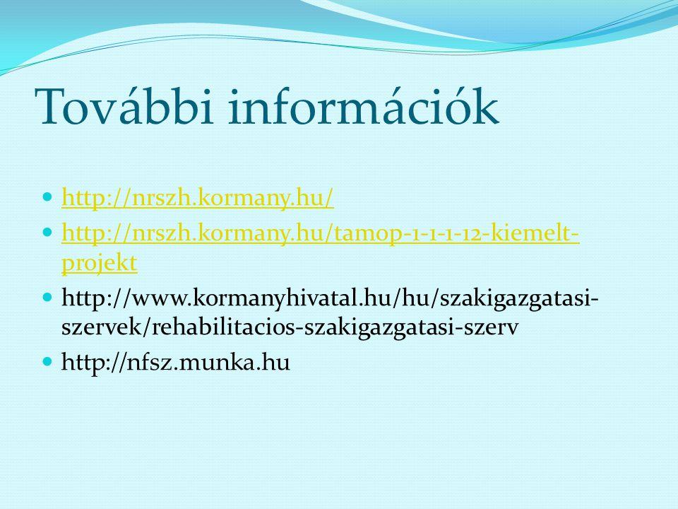 További információk http://nrszh.kormany.hu/ http://nrszh.kormany.hu/tamop-1-1-1-12-kiemelt- projekt http://nrszh.kormany.hu/tamop-1-1-1-12-kiemelt- p