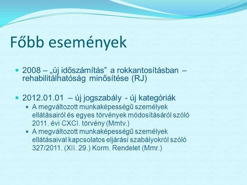 További információk http://nrszh.kormany.hu/ http://nrszh.kormany.hu/tamop-1-1-1-12-kiemelt- projekt http://nrszh.kormany.hu/tamop-1-1-1-12-kiemelt- projekt http://www.kormanyhivatal.hu/hu/szakigazgatasi- szervek/rehabilitacios-szakigazgatasi-szerv http://nfsz.munka.hu