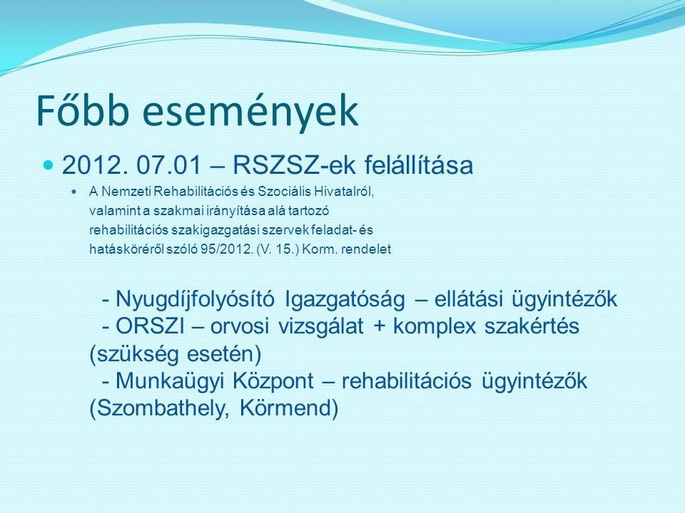 Főbb események 2012. 07.01 – RSZSZ-ek felállítása A Nemzeti Rehabilitációs és Szociális Hivatalról, valamint a szakmai irányítása alá tartozó rehabili