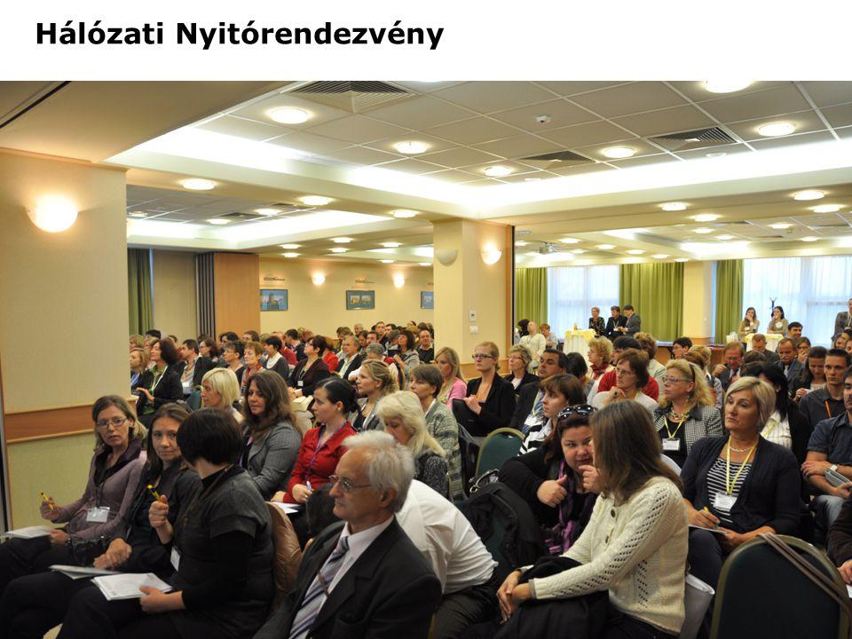 Országos Hálózati Találkozók 5 alkalommal kerültek megrendezésre Budapesten; I.