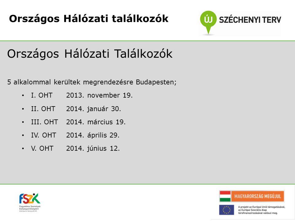 Országos Hálózati Találkozók 5 alkalommal kerültek megrendezésre Budapesten; I. OHT 2013. november 19. II. OHT2014. január 30. III. OHT2014. március 1