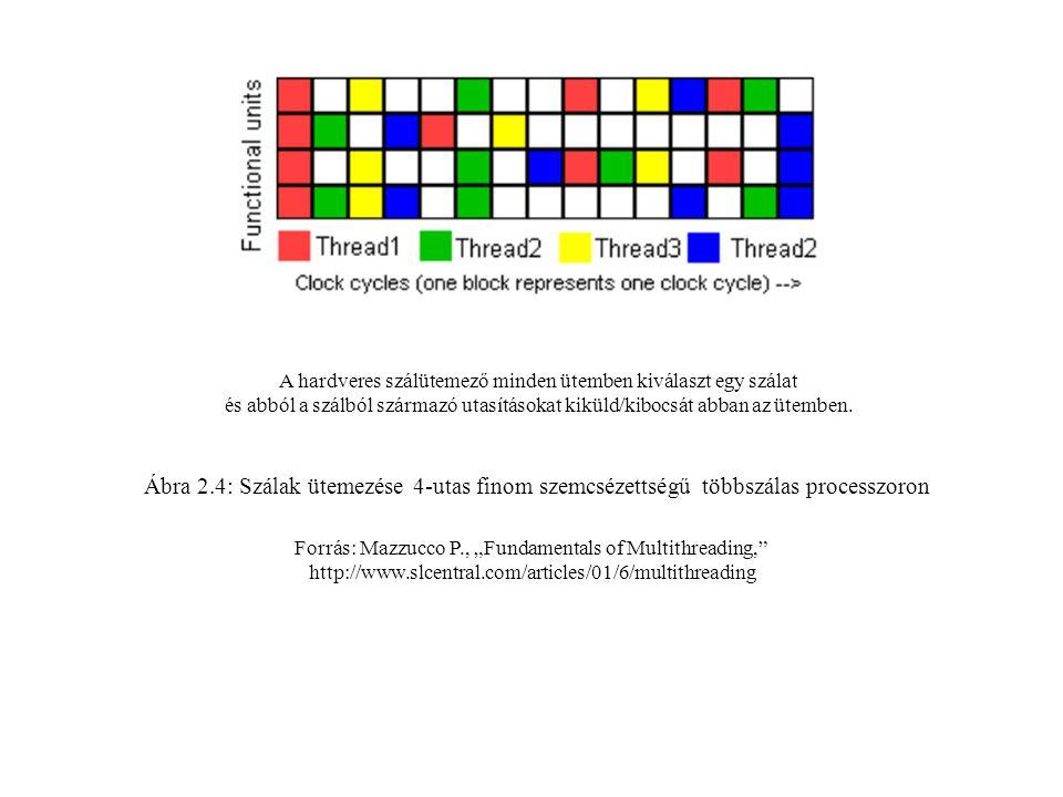 """Forrás: Mazzucco P., """"Fundamentals of Multithreading, http://www.slcentral.com/articles/01/6/multithreading Ábra 2.4: Szálak ütemezése 4-utas finom szemcsézettségű többszálas processzoron A hardveres szálütemező minden ütemben kiválaszt egy szálat és abból a szálból származó utasításokat kiküld/kibocsát abban az ütemben."""