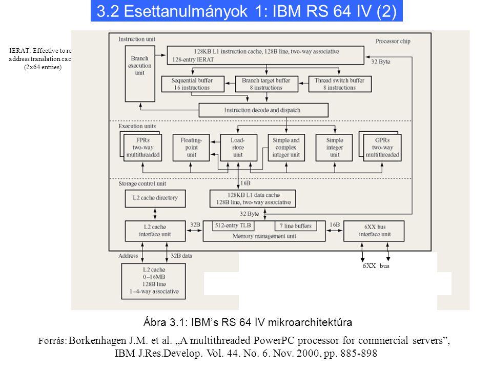 "3.2 Esettanulmányok 1: IBM RS 64 IV (2) Ábra 3.1: IBM's RS 64 IV mikroarchitektúra Forrás: Borkenhagen J.M. et al. ""A multithreaded PowerPC processor"