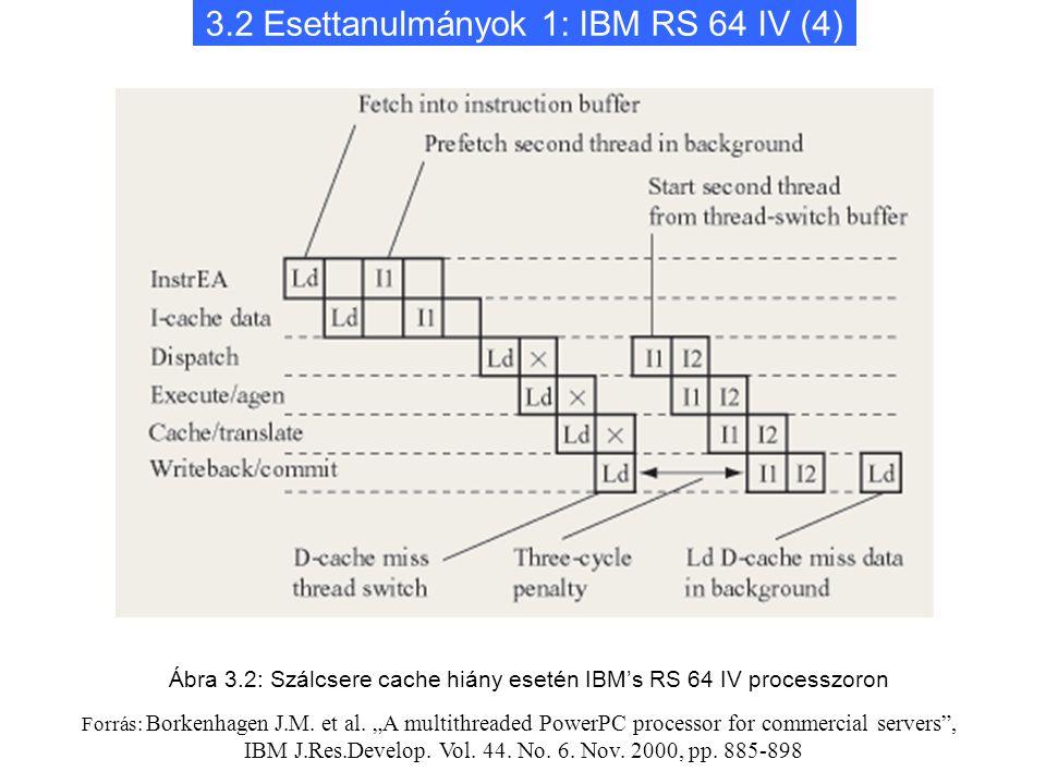 """3.2 Esettanulmányok 1: IBM RS 64 IV (4) Ábra 3.2: Szálcsere cache hiány esetén IBM's RS 64 IV processzoron Forrás: Borkenhagen J.M. et al. """"A multithr"""