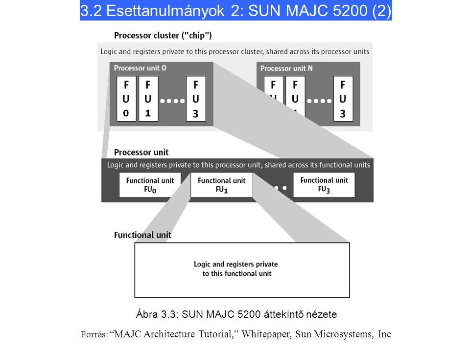 "3.2 Esettanulmányok 2: SUN MAJC 5200 (2) Ábra 3.3: SUN MAJC 5200 áttekintő nézete Forrás: ""MAJC Architecture Tutorial,"" Whitepaper, Sun Microsystems,"