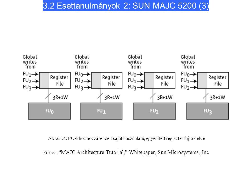 """3.2 Esettanulmányok 2: SUN MAJC 5200 (3) Ábra 3.4: FU-khoz hozzárendelt saját használatú, egyesített regiszter fájlok elve Forrás: """"MAJC Architecture"""