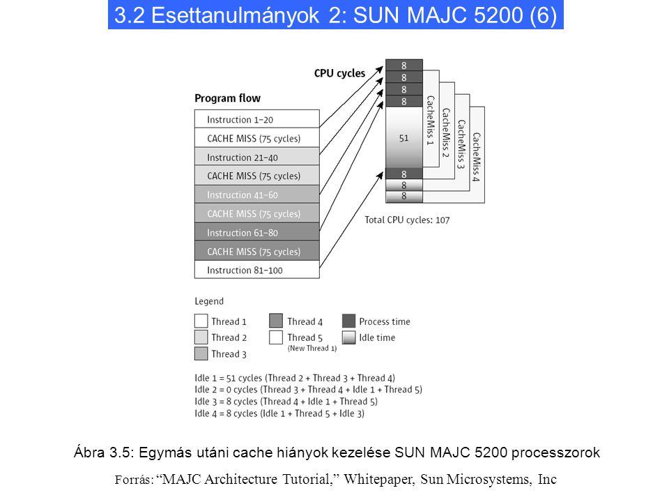 """3.2 Esettanulmányok 2: SUN MAJC 5200 (6) Ábra 3.5: Egymás utáni cache hiányok kezelése SUN MAJC 5200 processzorok Forrás: """"MAJC Architecture Tutorial,"""