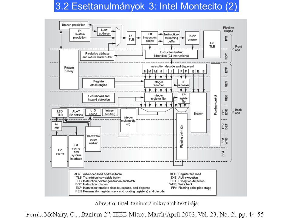 "3.2 Esettanulmányok 3: Intel Montecito (2) Ábra 3.6: Intel Itanium 2 mikroarchitektúrája Forrás: McNairy, C., ""Itanium 2 , IEEE Micro, March/April 2003, Vol."