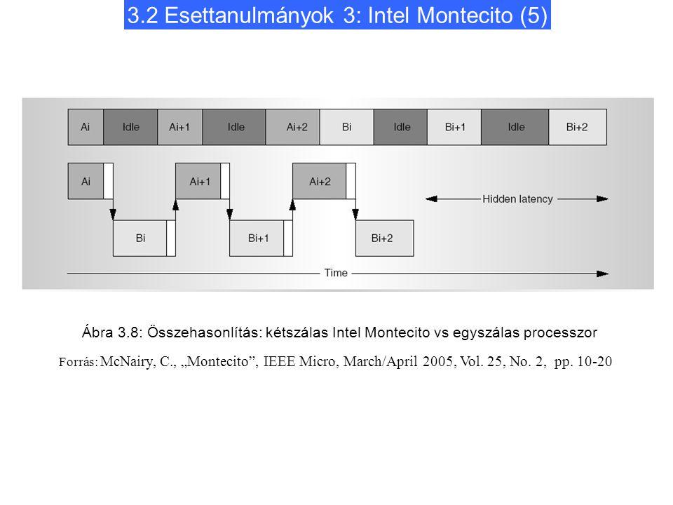 """Ábra 3.8: Összehasonlítás: kétszálas Intel Montecito vs egyszálas processzor 3.2 Esettanulmányok 3: Intel Montecito (5) Forrás: McNairy, C., """"Montecito , IEEE Micro, March/April 2005, Vol."""