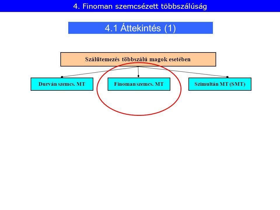 4.1 Áttekintés (1) Durván szemcs. MT Finoman szemcs. MT Szimultán MT (SMT) Szálütemezés többszálú magok esetében 4. Finoman szemcsézett többszálúság