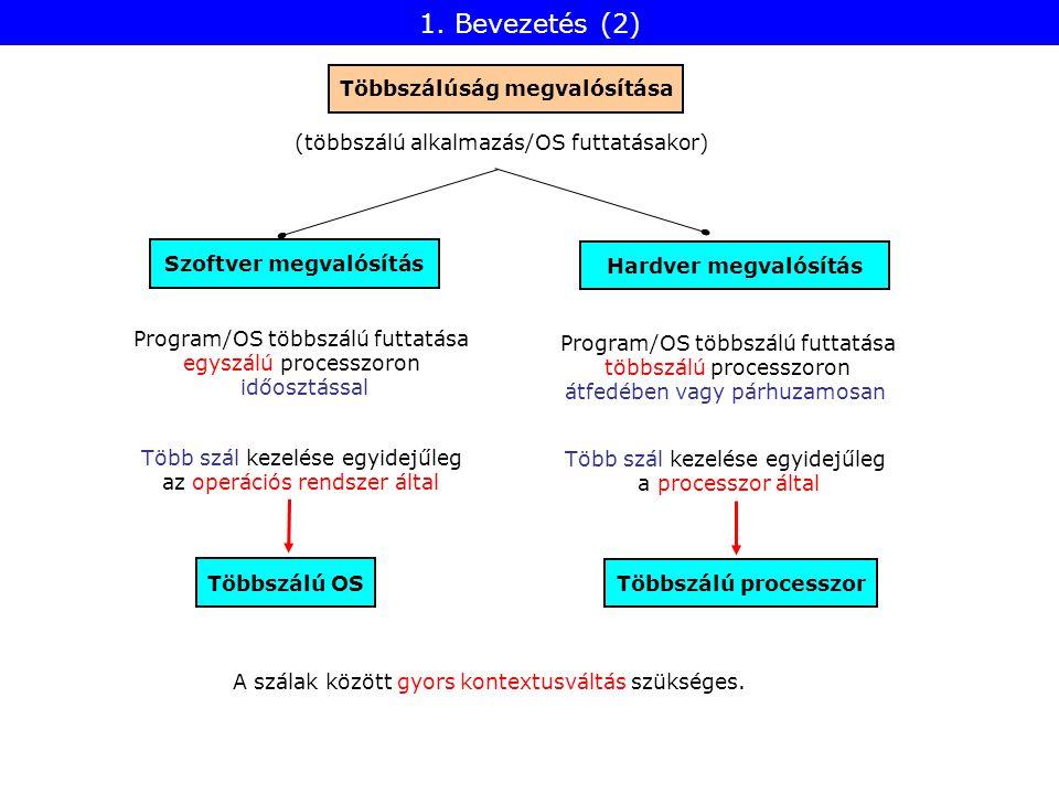 Szoftver megvalósítás Többszálúság megvalósítása Hardver megvalósítás Program/OS többszálú futtatása egyszálú processzoron időosztással Program/OS többszálú futtatása többszálú processzoron átfedében vagy párhuzamosan (többszálú alkalmazás/OS futtatásakor) A szálak között gyors kontextusváltás szükséges.