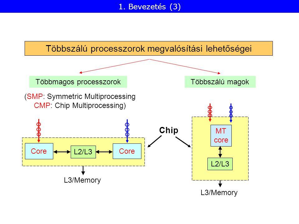 Többszálú processzorok megvalósítási lehetőségei Többmagos processzorokTöbbszálú magok Chip L3/Memory L2/L3 Core L3/Memory MT core L2/L3 (SMP: Symmetr