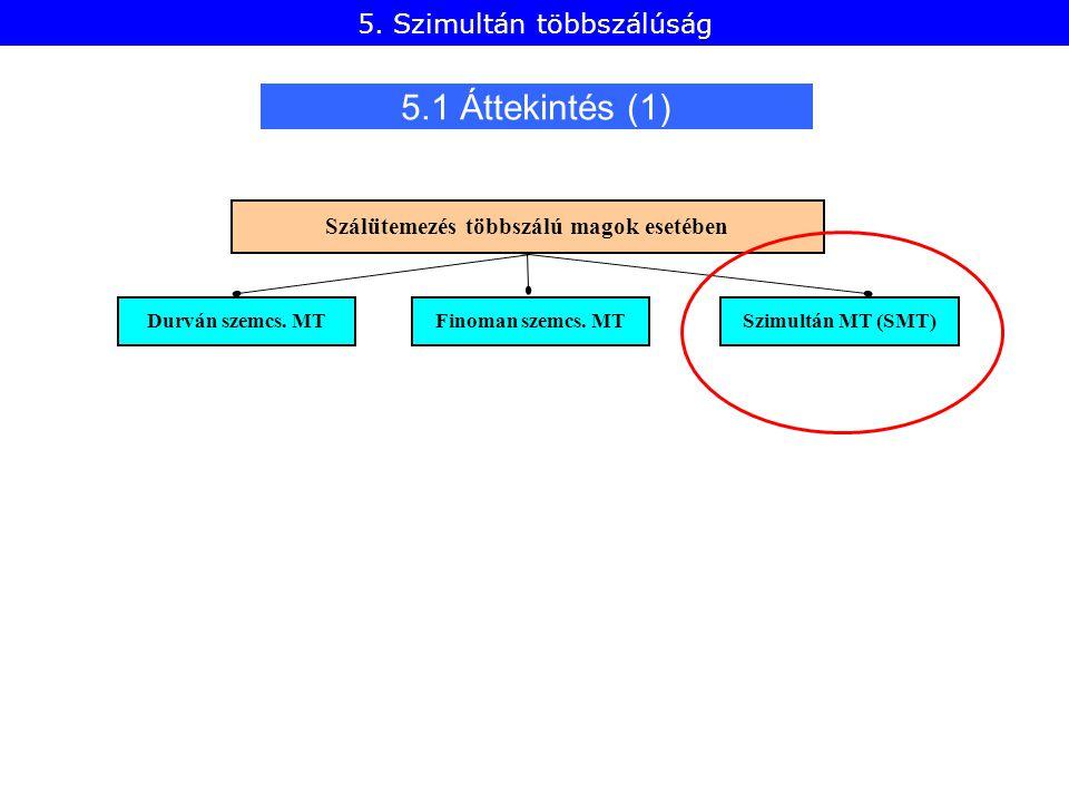 5.1 Áttekintés (1) Durván szemcs. MT Finoman szemcs. MT Szimultán MT (SMT) Szálütemezés többszálú magok esetében 5. Szimultán többszálúság