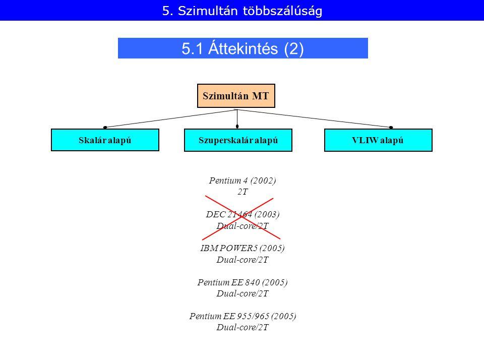 Skalár alapú Szimultán MT Szuperskalár alapú VLIW alapú Pentium 4 (2002) 2T DEC 21464 (2003) Dual-core/2T IBM POWER5 (2005) Dual-core/2T Pentium EE 840 (2005) Dual-core/2T Pentium EE 955/965 (2005) Dual-core/2T 5.1 Áttekintés (2) 5.