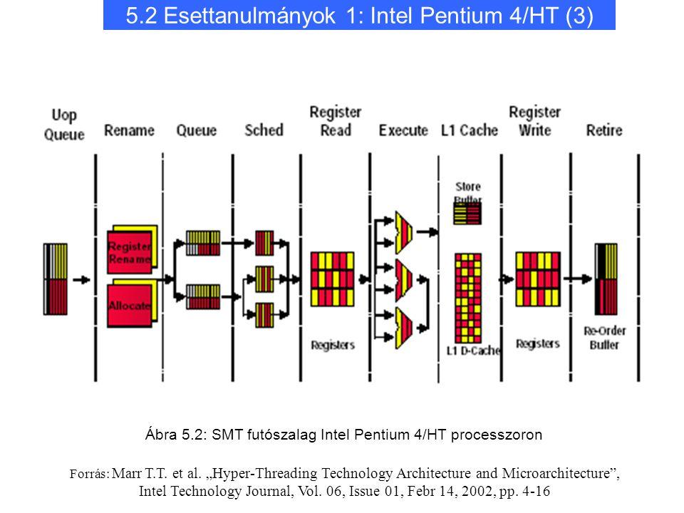 """5.2 Esettanulmányok 1: Intel Pentium 4/HT (3) Ábra 5.2: SMT futószalag Intel Pentium 4/HT processzoron Forrás: Marr T.T. et al. """"Hyper-Threading Techn"""