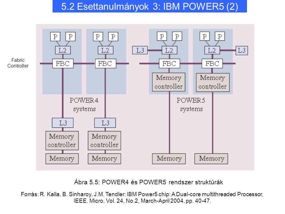 Ábra 5.5: POWER4 és POWER5 rendszer struktúrák Forrás: R. Kalla, B. Sinharoy, J.M. Tendler: IBM Power5 chip: A Dual-core multithreaded Processor, IEEE