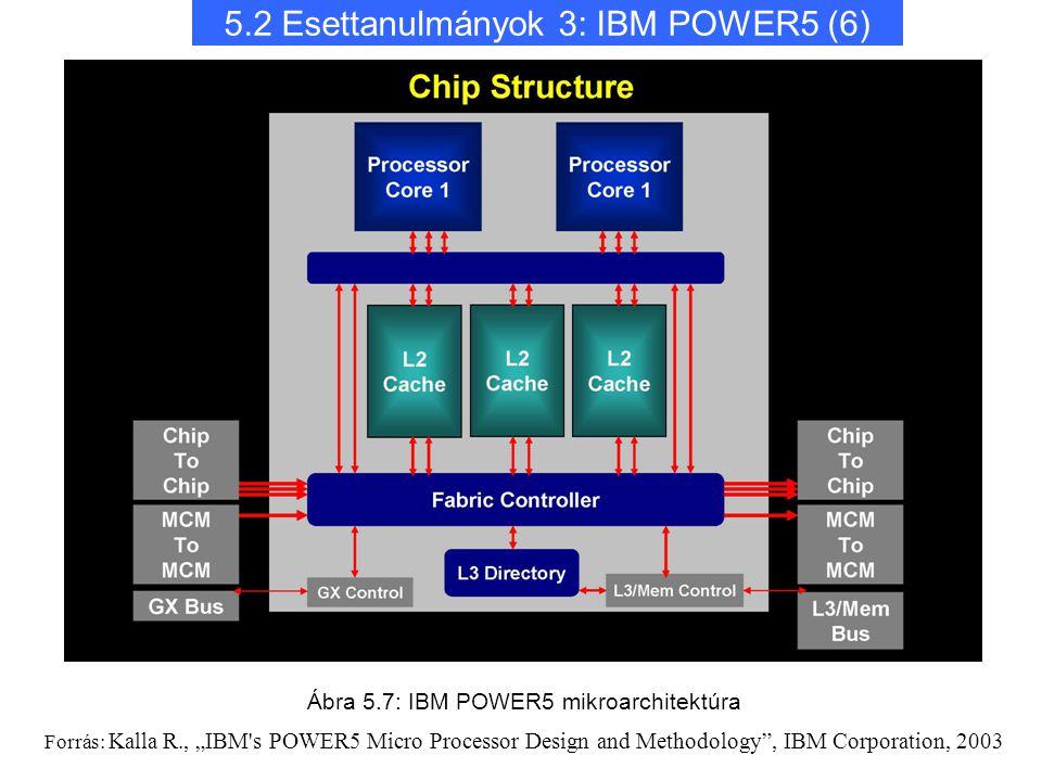 "5.2 Esettanulmányok 3: IBM POWER5 (6) Ábra 5.7: IBM POWER5 mikroarchitektúra Forrás: Kalla R., ""IBM's POWER5 Micro Processor Design and Methodology"","