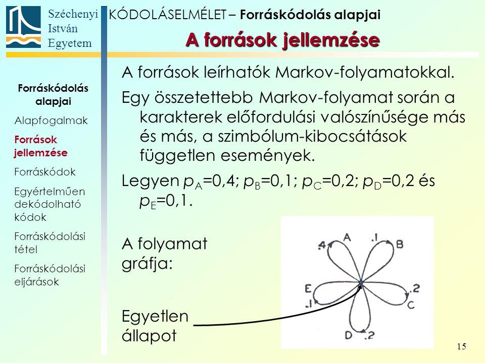 Széchenyi István Egyetem 15 A források leírhatók Markov-folyamatokkal. Egy összetettebb Markov-folyamat során a karakterek előfordulási valószínűsége
