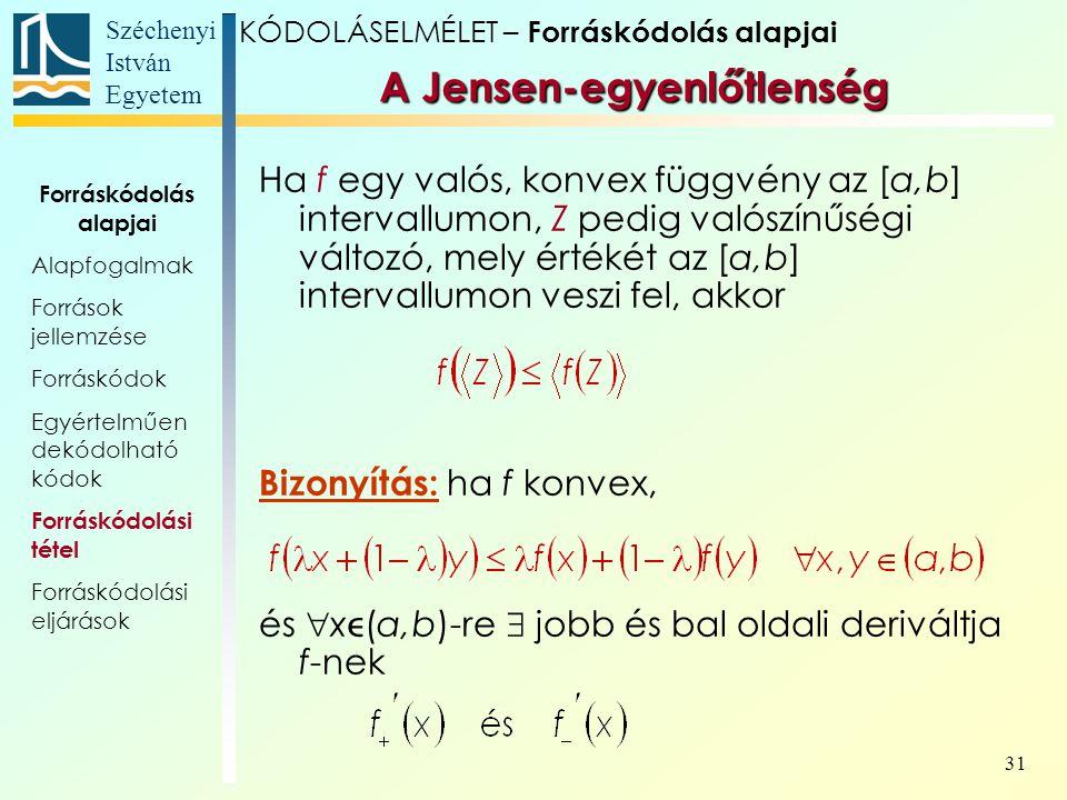 Széchenyi István Egyetem 31 A Jensen-egyenlőtlenség Ha f egy valós, konvex függvény az [a,b] intervallumon, Z pedig valószínűségi változó, mely értéké