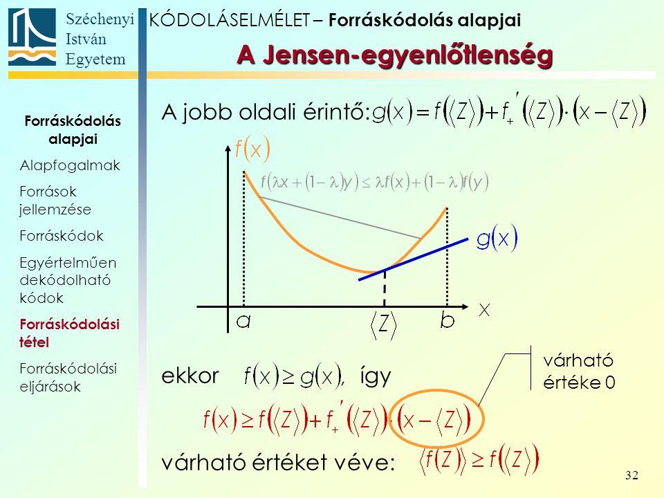 Széchenyi István Egyetem 32 A Jensen-egyenlőtlenség A jobb oldali érintő: ekkorígy várható értéket véve: KÓDOLÁSELMÉLET – Forráskódolás alapjai Forrás