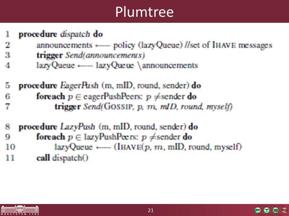 21 Plumtree