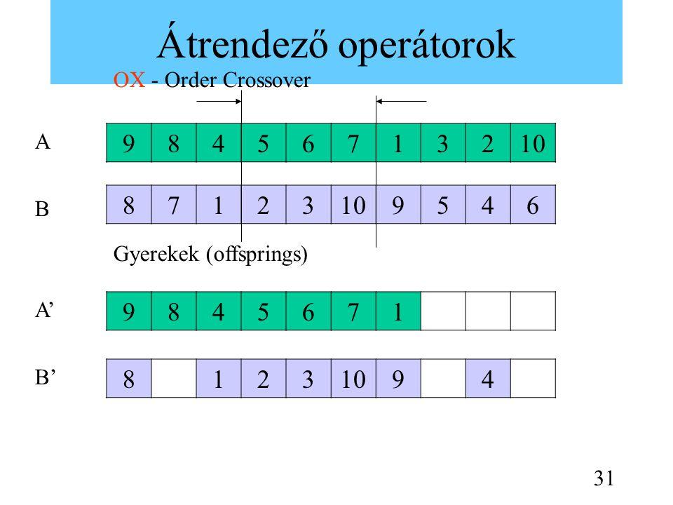Átrendező operátorok OX - Order Crossover 98456713210 87123 9546 9845671 8123 94 Gyerekek (offsprings) A B A'A' B' 31