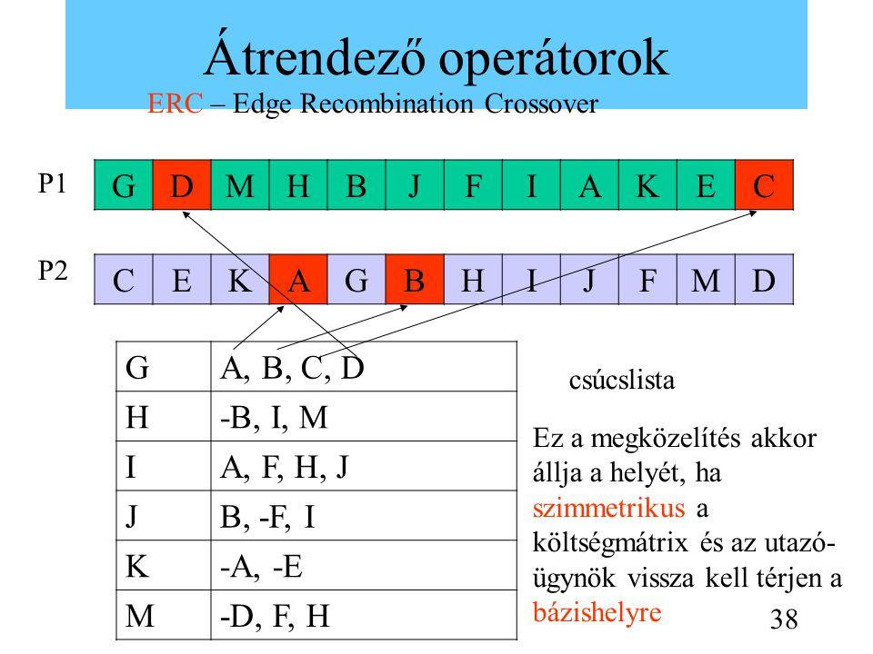 Átrendező operátorok ERC – Edge Recombination Crossover GDMHBJFIAKEC P1 P2 CEKAGBHIJFMD GA, B, C, D H-B, I, M IA, F, H, J JB, -F, I K-A, -E M-D, F, H csúcslista Ez a megközelítés akkor állja a helyét, ha szimmetrikus a költségmátrix és az utazó- ügynök vissza kell térjen a bázishelyre 38