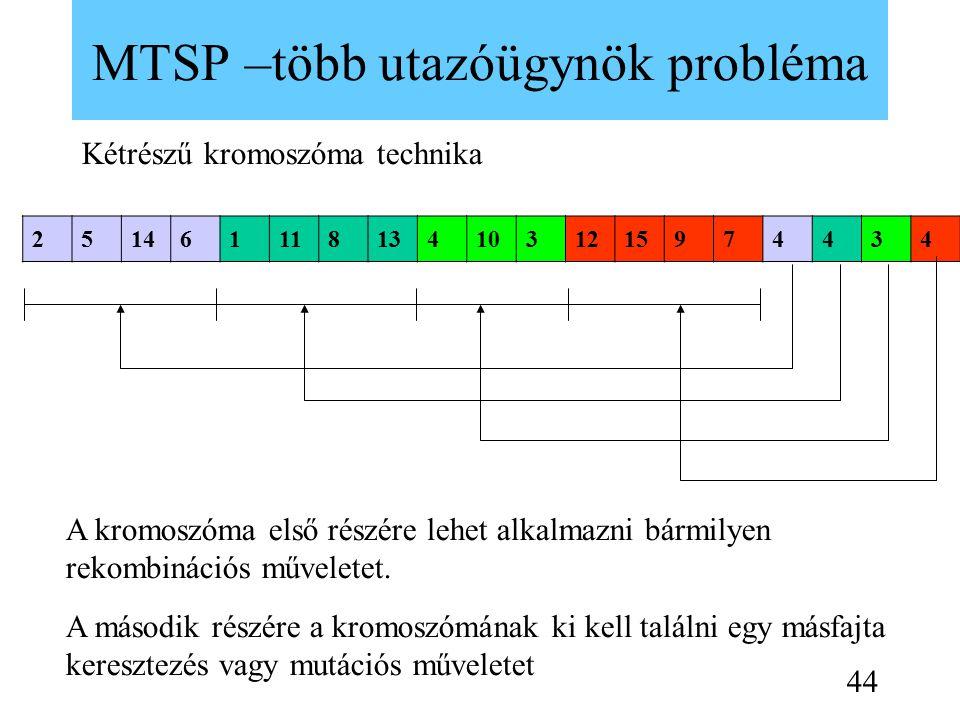 MTSP –több utazóügynök probléma 2514611181341031215974434 Kétrészű kromoszóma technika A kromoszóma első részére lehet alkalmazni bármilyen rekombinációs műveletet.