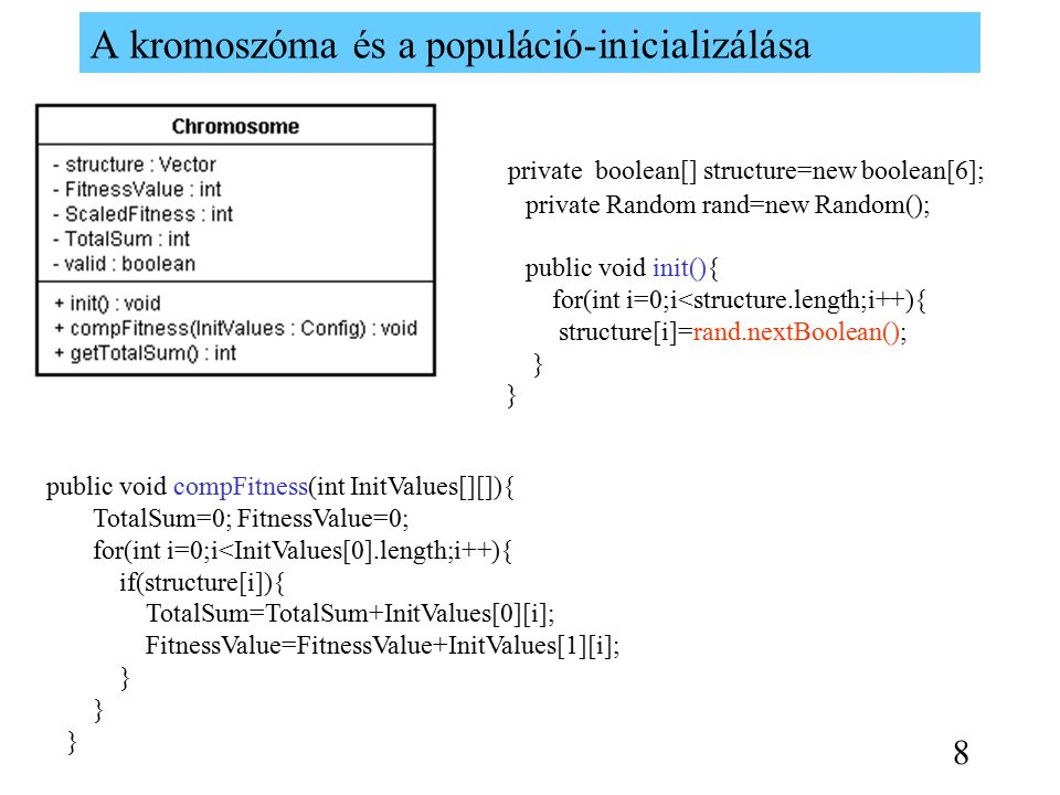 A kromoszóma és a populáció-inicializálása private boolean[] structure=new boolean[6]; private Random rand=new Random(); public void init(){ for(int i=0;i<structure.length;i++){ structure[i]=rand.nextBoolean(); } public void compFitness(int InitValues[][]){ TotalSum=0; FitnessValue=0; for(int i=0;i<InitValues[0].length;i++){ if(structure[i]){ TotalSum=TotalSum+InitValues[0][i]; FitnessValue=FitnessValue+InitValues[1][i]; } 8