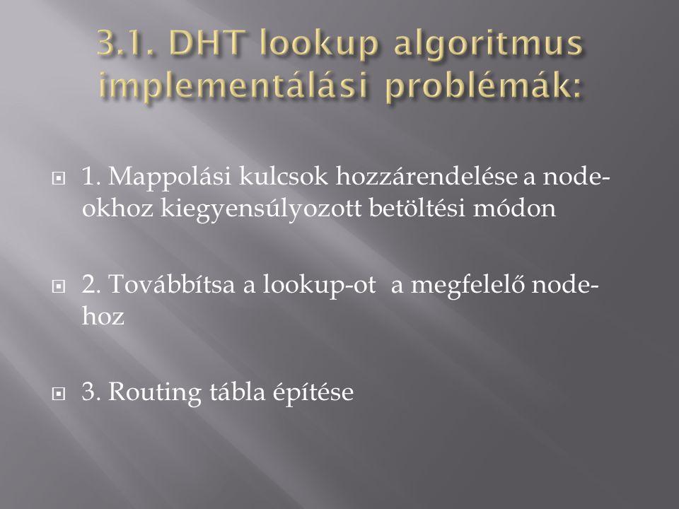  1. Mappolási kulcsok hozzárendelése a node- okhoz kiegyensúlyozott betöltési módon  2. Továbbítsa a lookup-ot a megfelelő node- hoz  3. Routing tá