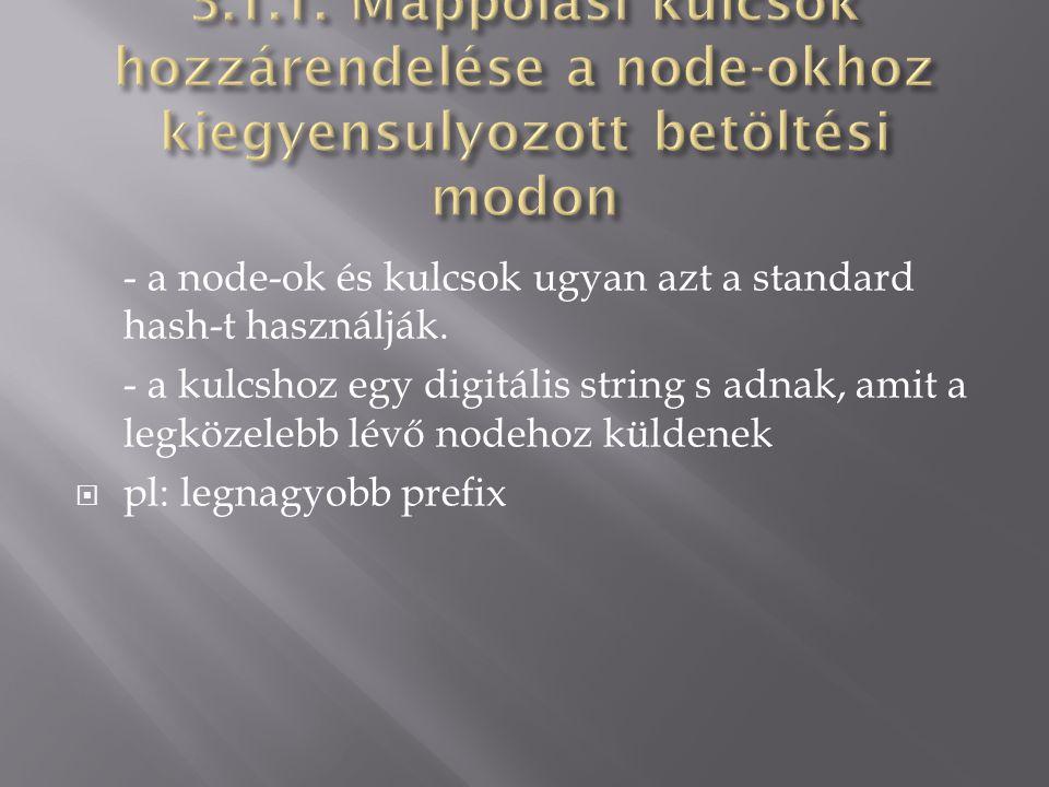 - a node-ok és kulcsok ugyan azt a standard hash-t használják. - a kulcshoz egy digitális string s adnak, amit a legközelebb lévő nodehoz küldenek  p