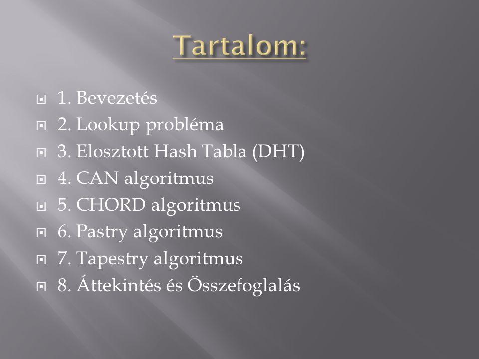  1. Bevezetés  2. Lookup probléma  3. Elosztott Hash Tabla (DHT)  4. CAN algoritmus  5. CHORD algoritmus  6. Pastry algoritmus  7. Tapestry alg